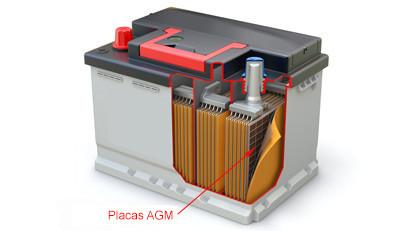 Interior de una bateria de plomo AGM